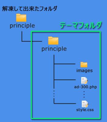 zip-folder